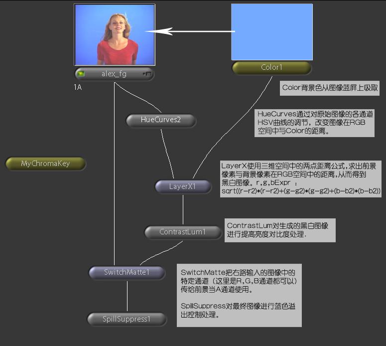 MyChromaKey.jpg