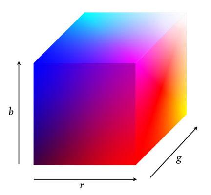 RGB_Space.jpg