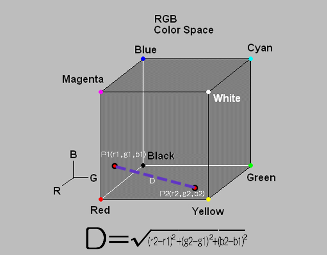 dist-rgb.jpg